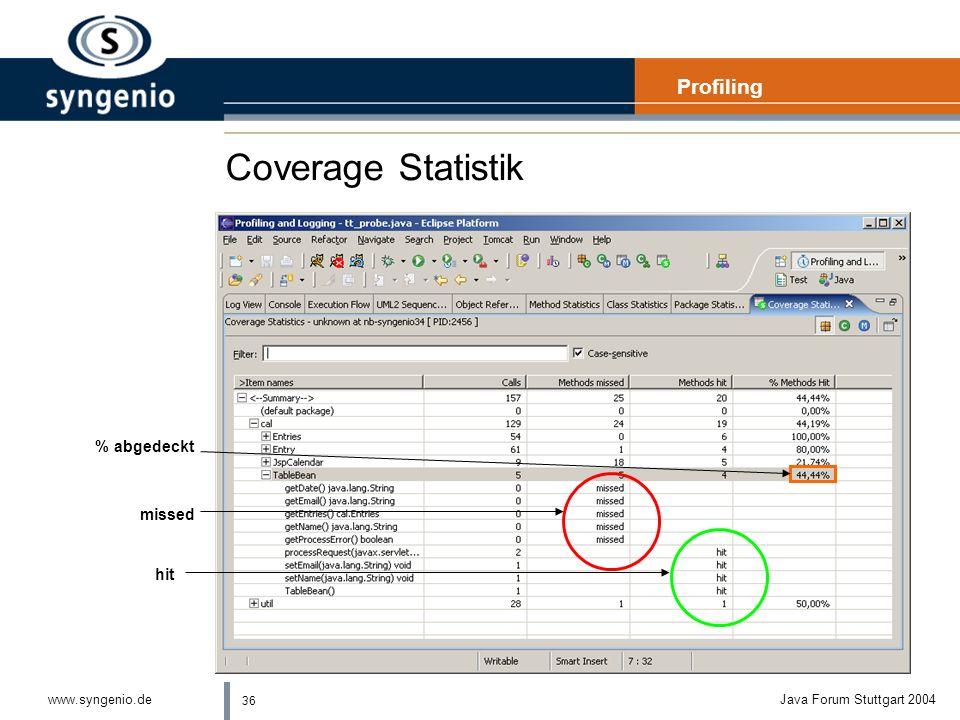 36 www.syngenio.deJava Forum Stuttgart 2004 Coverage Statistik Profiling missed hit % abgedeckt