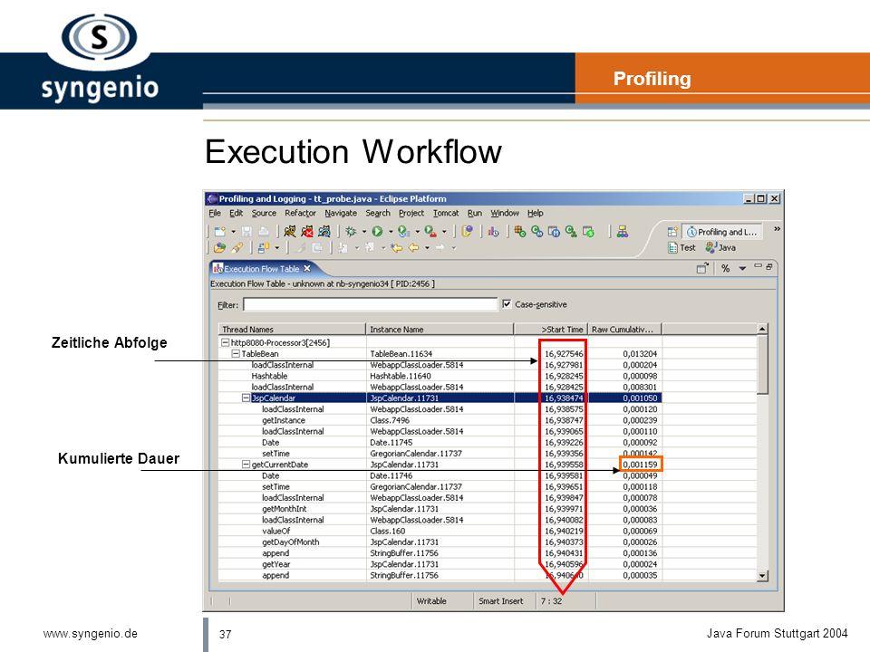 37 www.syngenio.deJava Forum Stuttgart 2004 Execution Workflow Profiling Zeitliche Abfolge Kumulierte Dauer