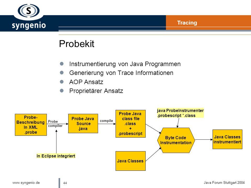 44 www.syngenio.deJava Forum Stuttgart 2004 Probekit lInstrumentierung von Java Programmen lGenerierung von Trace Informationen lAOP Ansatz lProprietärer Ansatz Tracing Probe- Beschreibung In XML.probe Probe Java Source.java Probe compiler Java Classes Probe Java class file.class +.probescript Byte Code Instrumentation Java Classes instrumentiert compile In Eclipse integriert java ProbeInstrumenter.probescript *.class