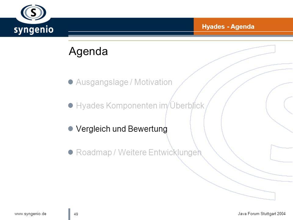 49 www.syngenio.deJava Forum Stuttgart 2004 Agenda lAusgangslage / Motivation lHyades Komponenten im Überblick lVergleich und Bewertung lRoadmap / Weitere Entwicklungen Hyades - Agenda