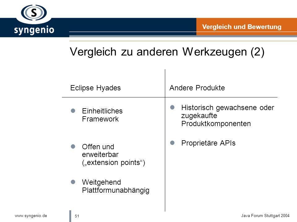 51 www.syngenio.deJava Forum Stuttgart 2004 Vergleich zu anderen Werkzeugen (2) Eclipse Hyades lEinheitliches Framework lOffen und erweiterbar (extension points) lWeitgehend Plattformunabhängig Andere Produkte lHistorisch gewachsene oder zugekaufte Produktkomponenten lProprietäre APIs Vergleich und Bewertung