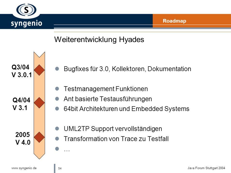 54 www.syngenio.deJava Forum Stuttgart 2004 Weiterentwicklung Hyades lBugfixes für 3.0, Kollektoren, Dokumentation lTestmanagement Funktionen lAnt basierte Testausführungen l64bit Architekturen und Embedded Systems lUML2TP Support vervollständigen lTransformation von Trace zu Testfall l… Roadmap Q3/04 V 3.0.1 Q4/04 V 3.1 2005 V 4.0