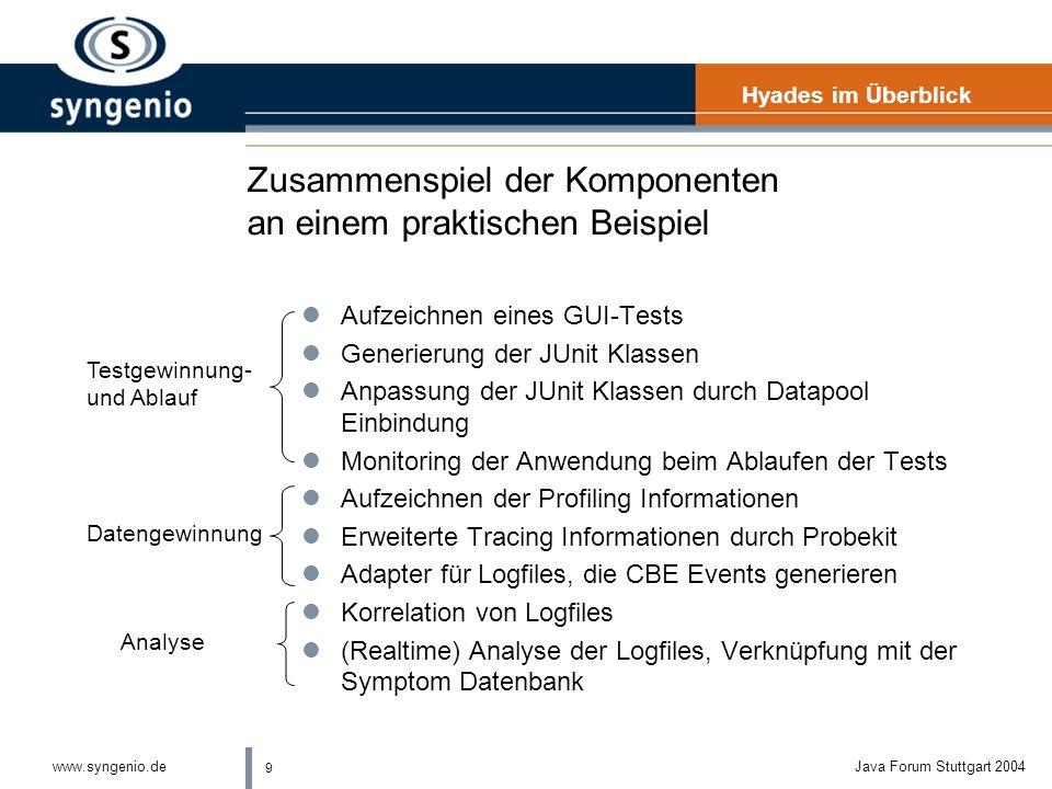9 www.syngenio.deJava Forum Stuttgart 2004 Zusammenspiel der Komponenten an einem praktischen Beispiel lAufzeichnen eines GUI-Tests lGenerierung der JUnit Klassen lAnpassung der JUnit Klassen durch Datapool Einbindung lMonitoring der Anwendung beim Ablaufen der Tests lAufzeichnen der Profiling Informationen lErweiterte Tracing Informationen durch Probekit lAdapter für Logfiles, die CBE Events generieren lKorrelation von Logfiles l(Realtime) Analyse der Logfiles, Verknüpfung mit der Symptom Datenbank Hyades im Überblick Testgewinnung- und Ablauf Datengewinnung Analyse