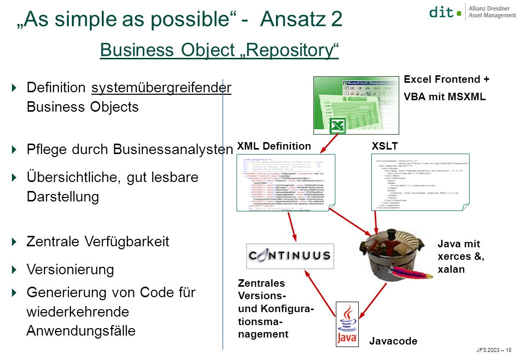 JFS 2003 – 18 As simple as possible - Ansatz 2 Business Object Repository Definition systemübergreifender Business Objects Zentrale Verfügbarkeit Vers