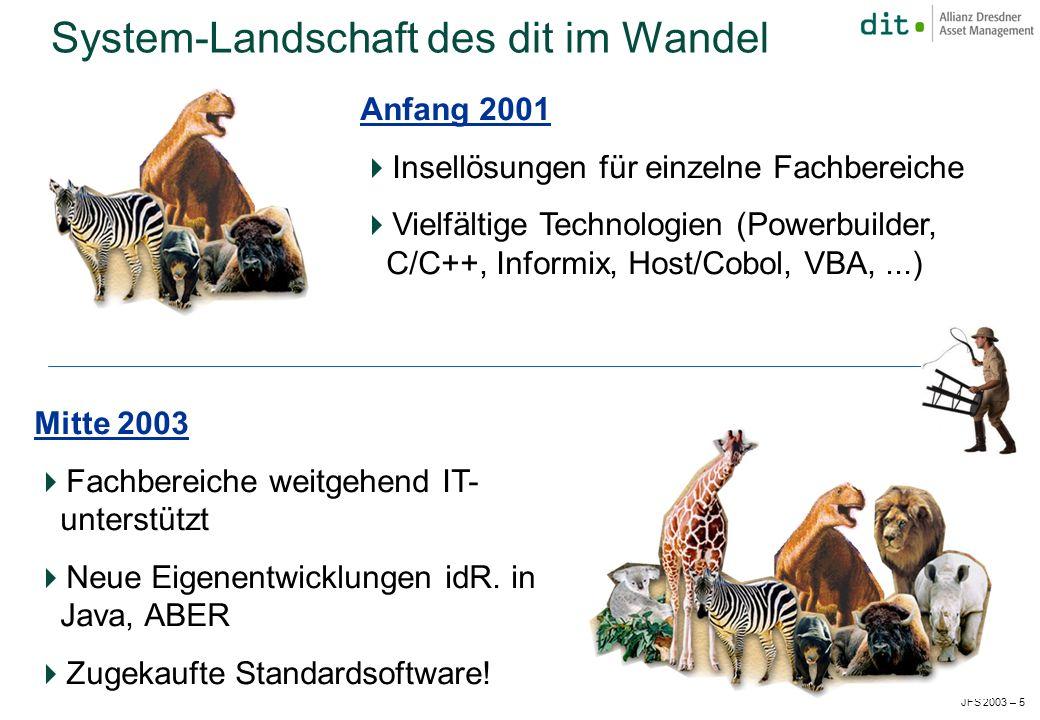 JFS 2003 – 5 System-Landschaft des dit im Wandel Anfang 2001 Insellösungen für einzelne Fachbereiche Vielfältige Technologien (Powerbuilder, C/C++, Informix, Host/Cobol, VBA,...) Mitte 2003 Fachbereiche weitgehend IT- unterstützt Neue Eigenentwicklungen idR.
