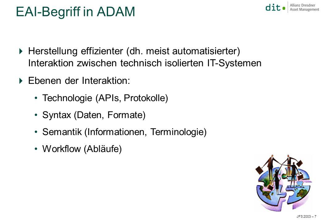 JFS 2003 – 7 EAI-Begriff in ADAM Herstellung effizienter (dh.