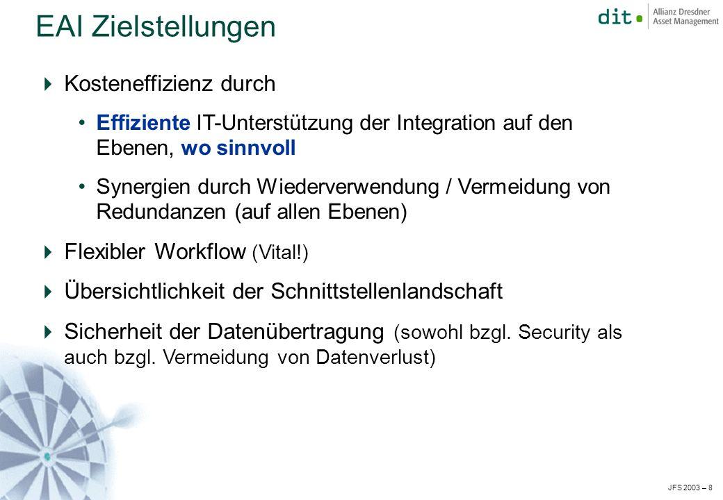 JFS 2003 – 8 EAI Zielstellungen Kosteneffizienz durch Effiziente IT-Unterstützung der Integration auf den Ebenen, wo sinnvoll Synergien durch Wiederverwendung / Vermeidung von Redundanzen (auf allen Ebenen) Flexibler Workflow (Vital!) Übersichtlichkeit der Schnittstellenlandschaft Sicherheit der Datenübertragung (sowohl bzgl.