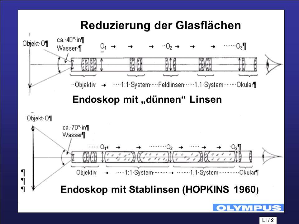 Endoskop mit Stablinsen (HOPKINS 1960 ) Endoskop mit dünnen Linsen LI / 2 Reduzierung der Glasflächen
