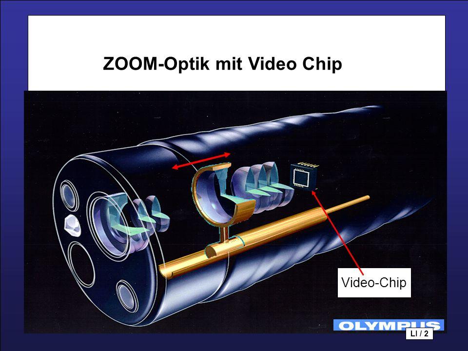Bildeigenschaften und Beleuchtung ZOOM-Optik mit Video Chip Video-Chip LI / 2