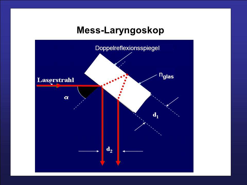 n glas Doppelreflexionsspiegel Mess-Laryngoskop