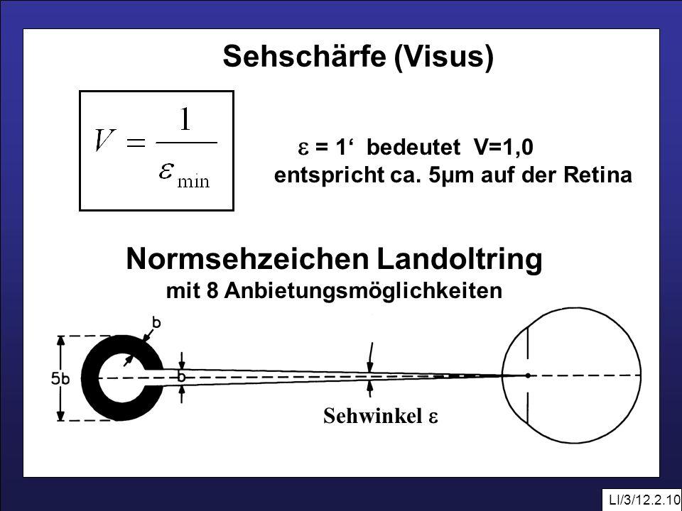 LI/3/12.2.10 Normsehzeichen Landoltring mit 8 Anbietungsmöglichkeiten Sehschärfe (Visus) Sehwinkel = 1 bedeutet V=1,0 entspricht ca. 5μm auf der Retin
