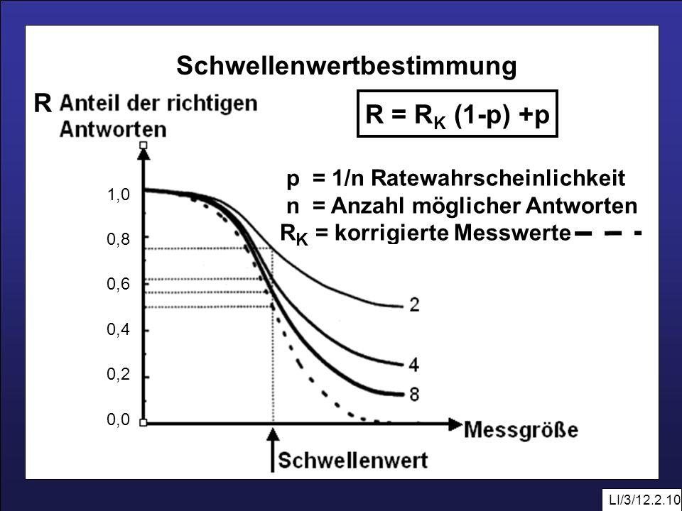 LI/3/12.2.10 Schwellenwertbestimmung R = R K (1-p) +p p = 1/n Ratewahrscheinlichkeit n = Anzahl möglicher Antworten R K = korrigierte Messwerte R 1,0