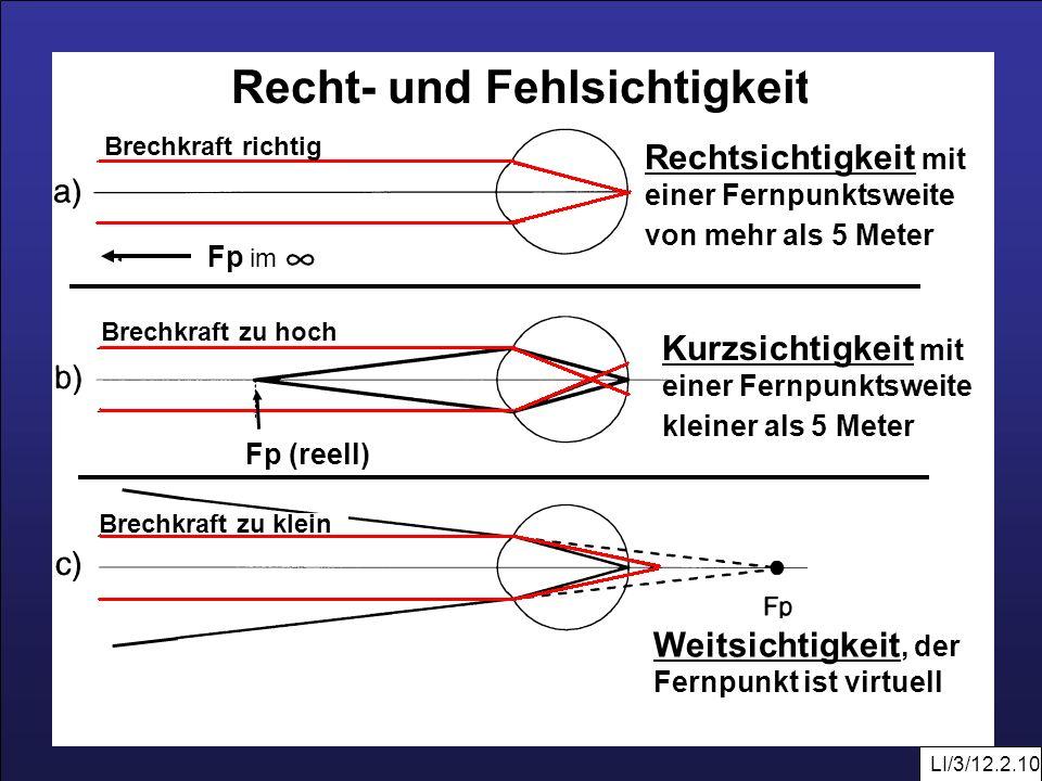 LI/3/12.2.10 Recht- und Fehlsichtigkeit Rechtsichtigkeit mit einer Fernpunktsweite von mehr als 5 Meter Kurzsichtigkeit mit einer Fernpunktsweite klei