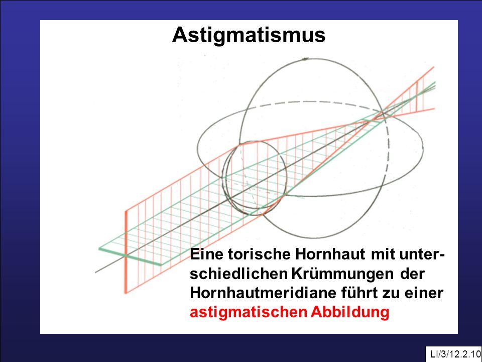 LI/3/12.2.10 Astigmatismus Eine torische Hornhaut mit unter- schiedlichen Krümmungen der Hornhautmeridiane führt zu einer astigmatischen Abbildung