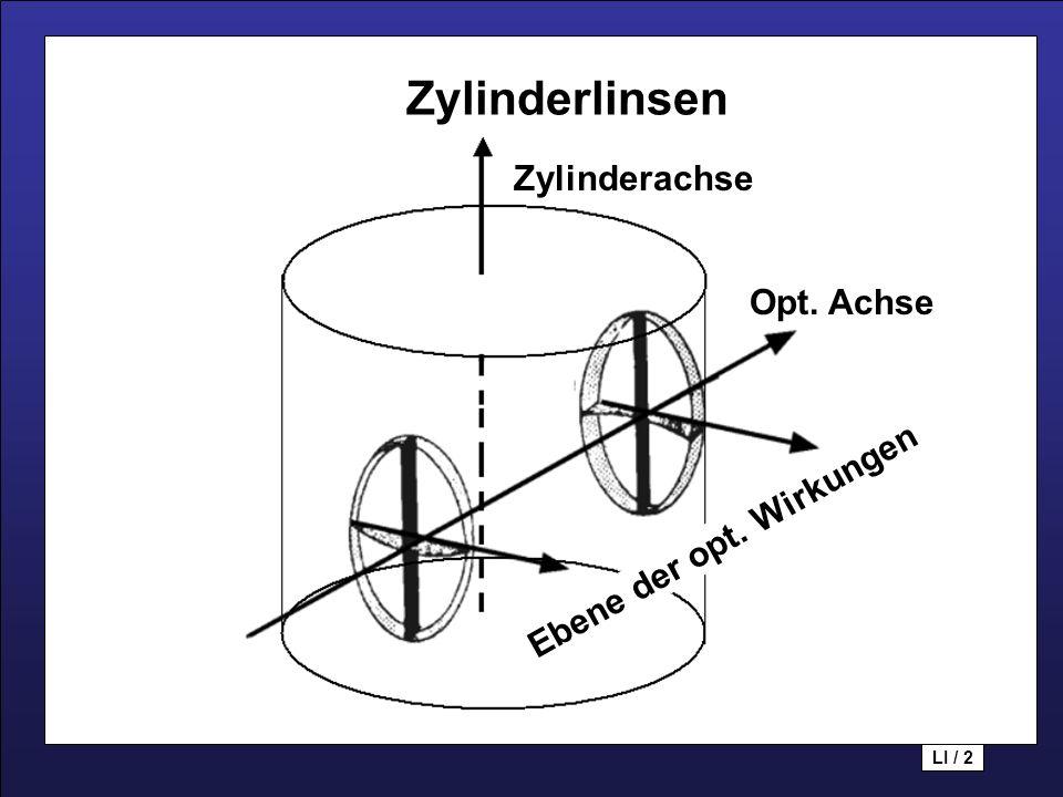 LI / 2 Zylinderlinsen Zylinderachse Opt. Achse Ebene der opt. Wirkungen