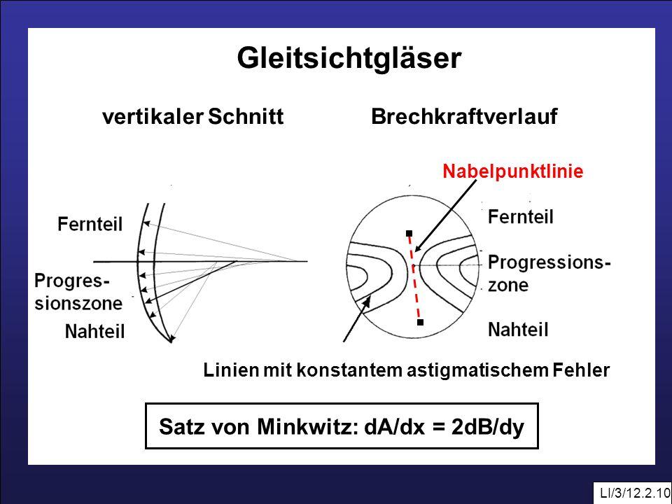 LI/3/12.2.10 Gleitsichtgläser vertikaler SchnittBrechkraftverlauf Linien mit konstantem astigmatischem Fehler Nabelpunktlinie Satz von Minkwitz: dA/dx