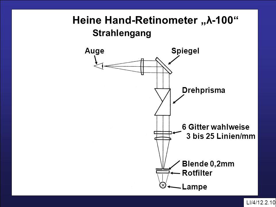 LI/4/12.2.10 Heine Hand-Retinometer λ-100 Auge Spiegel Drehprisma 6 Gitter wahlweise 3 bis 25 Linien/mm Blende 0,2mm Rotfilter Lampe Strahlengang