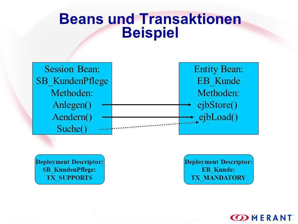 Beans und Transaktionen Beispiel Session Bean: SB_KundenPflege Methoden: Anlegen() Aendern() Suche() Entity Bean: EB_Kunde Methoden: ejbStore() ejbLoad() Deployment Descriptor: SB_KundenPflege: TX_SUPPORTS Deployment Descriptor: EB_Kunde: TX_MANDATORY