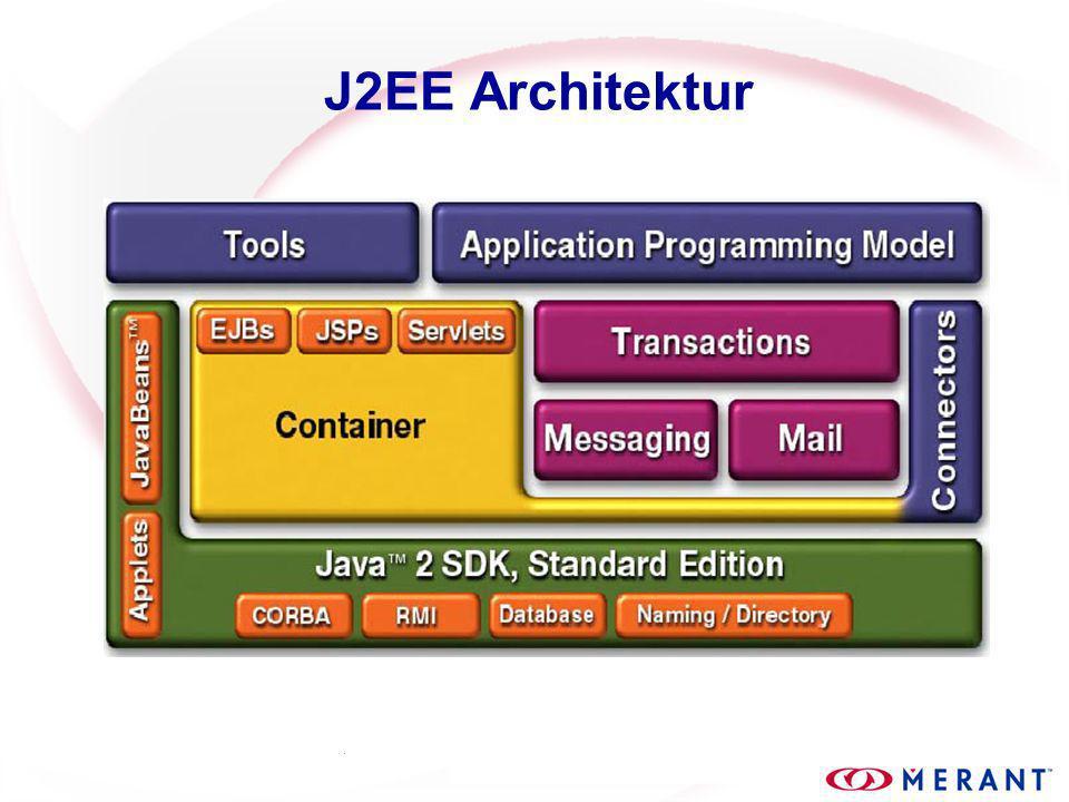 Java 2 Plattform und JDBC n Java 2 Standard Edition l JDBC 2.0 core Spezifikation n Java 2 Enterprise Edition l Enterprise Java Beans 1.1 l JDBC 2.0 Optional Package l Java Servlets l Java Server Pages l Zertifizierung Verfahren mit J2EE Reference Implementierung