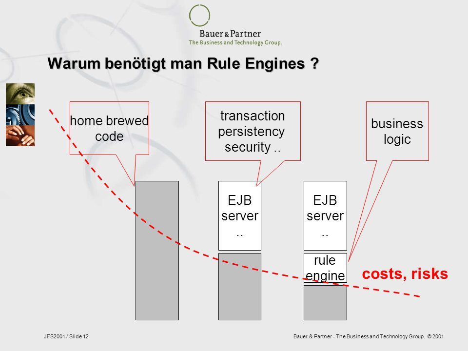Bauer & Partner - The Business and Technology Group. © 2001JFS2001 / Slide 12 Warum benötigt man Rule Engines ? home brewed code EJB server.. transact
