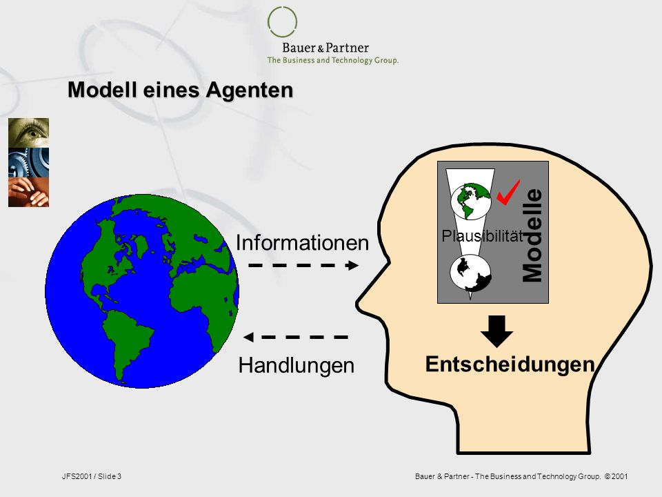 Bauer & Partner - The Business and Technology Group. © 2001JFS2001 / Slide 3 Modell eines Agenten Plausibilität Modelle Entscheidungen Informationen H