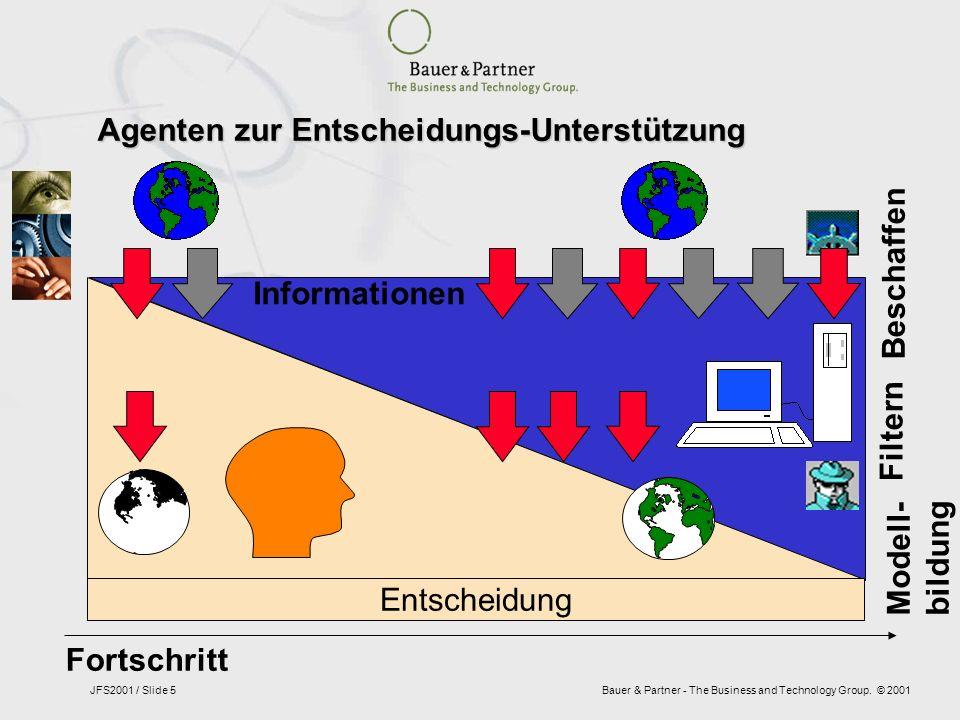 Bauer & Partner - The Business and Technology Group. © 2001JFS2001 / Slide 5 Agenten zur Entscheidungs-Unterstützung Filtern Informationen Beschaffen
