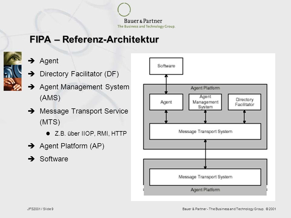 Bauer & Partner - The Business and Technology Group. © 2001JFS2001 / Slide 9 FIPA – Referenz-Architektur Agent Directory Facilitator (DF) Agent Manage