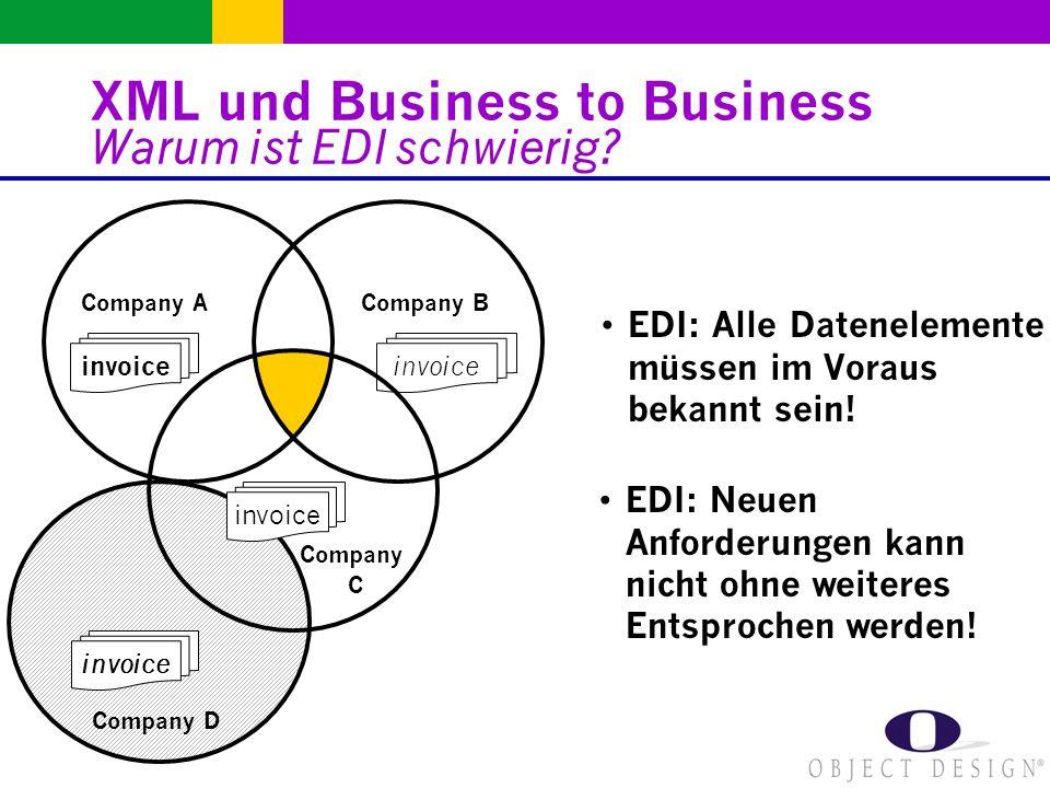 Company D invoice EDI: Neuen Anforderungen kann nicht ohne weiteres Entsprochen werden! XML und Business to Business Warum ist EDI schwierig? EDI: All