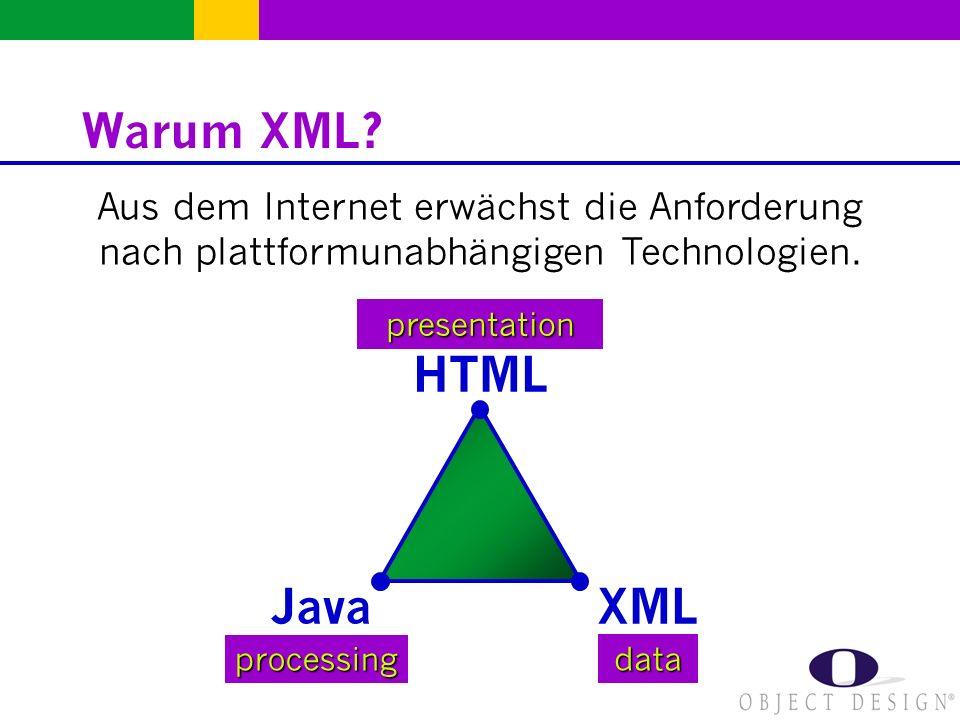 XML Warum XML? Aus dem Internet erwächst die Anforderung nach plattformunabhängigen Technologien. HTML Javapresentation data processing