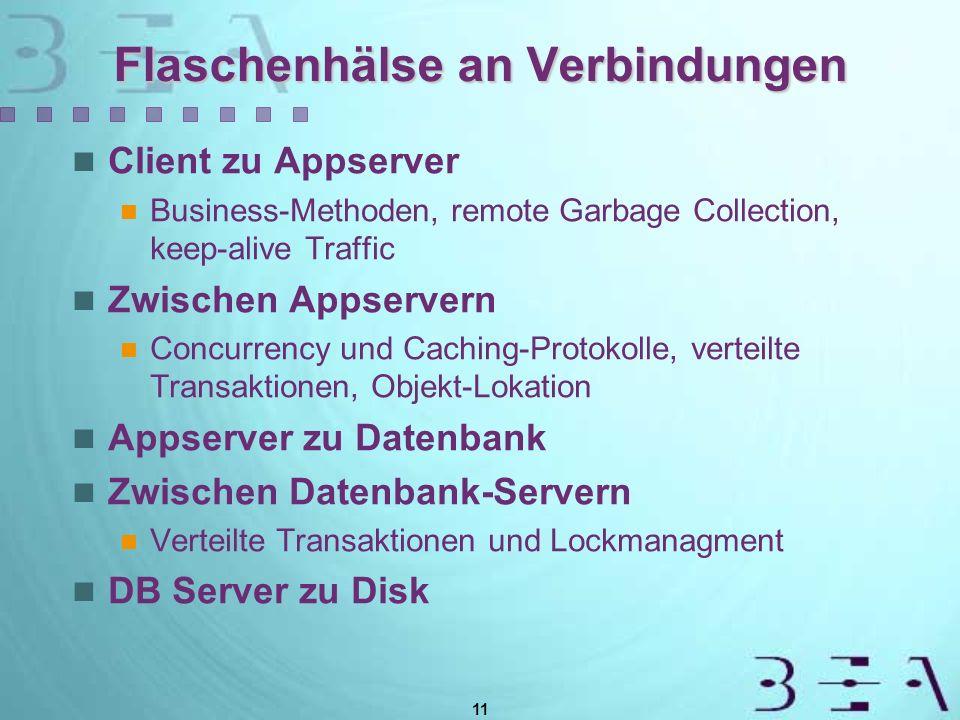 11 Flaschenhälse an Verbindungen Client zu Appserver Business-Methoden, remote Garbage Collection, keep-alive Traffic Zwischen Appservern Concurrency