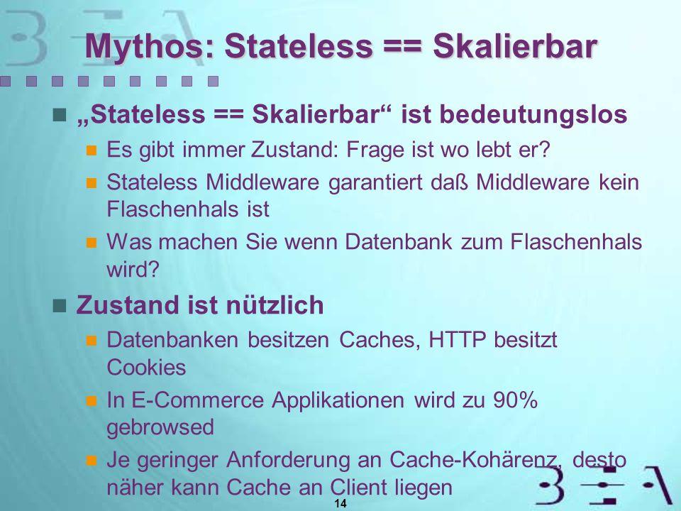 14 Mythos: Stateless == Skalierbar Stateless == Skalierbar ist bedeutungslos Es gibt immer Zustand: Frage ist wo lebt er? Stateless Middleware garanti