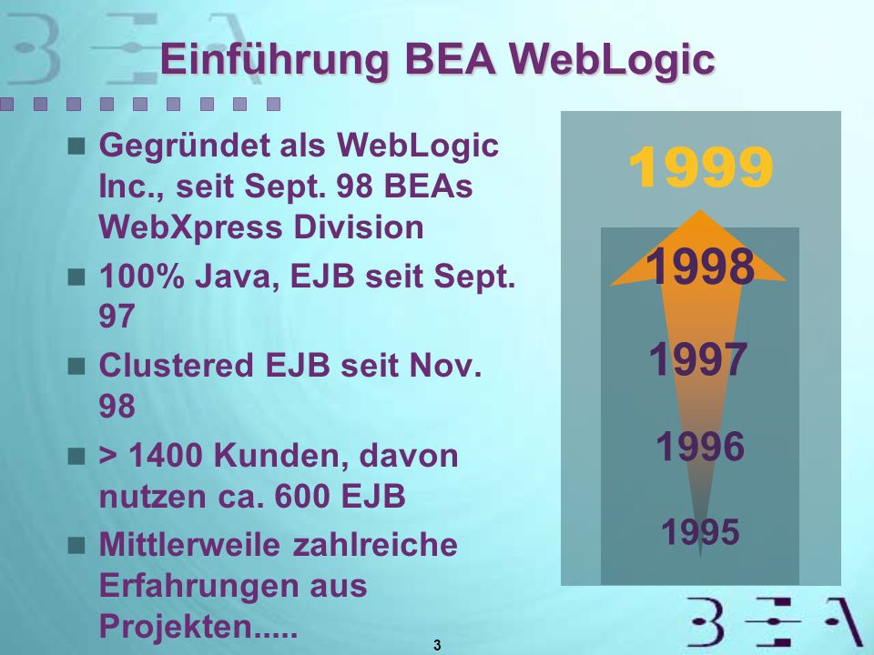 3 Einführung BEA WebLogic Gegründet als WebLogic Inc., seit Sept. 98 BEAs WebXpress Division 100% Java, EJB seit Sept. 97 Clustered EJB seit Nov. 98 >