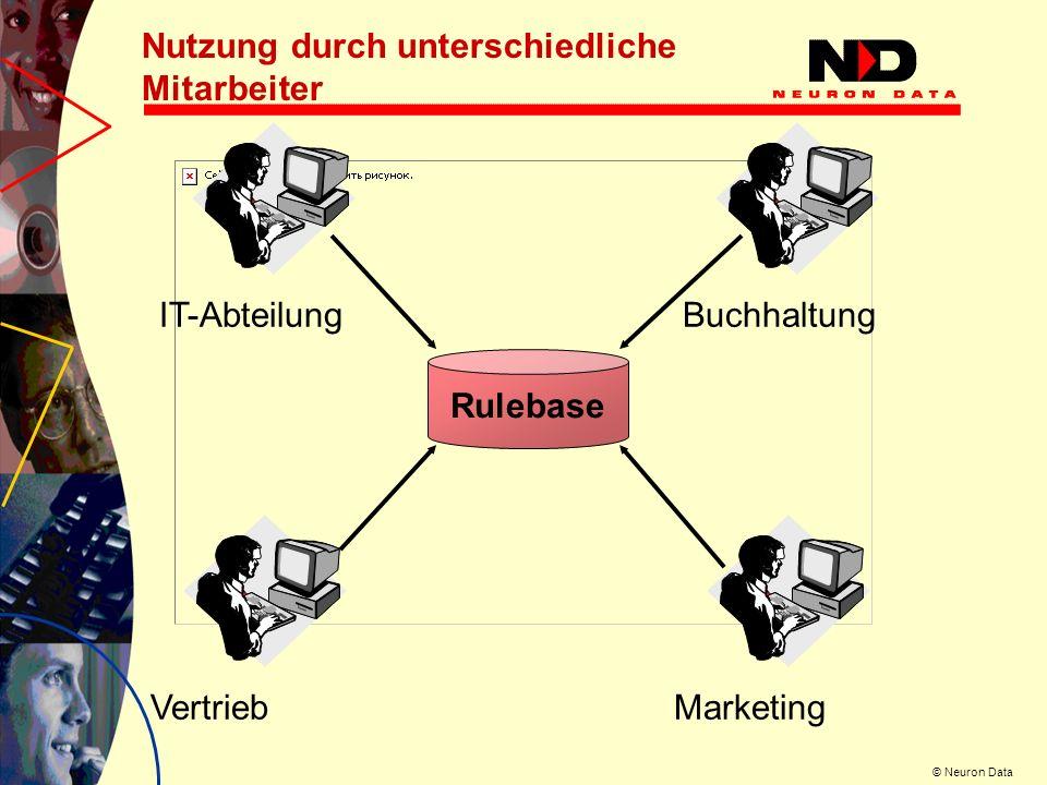 © Neuron Data Nutzung durch unterschiedliche Mitarbeiter IT-AbteilungBuchhaltung VertriebMarketing Rulebase