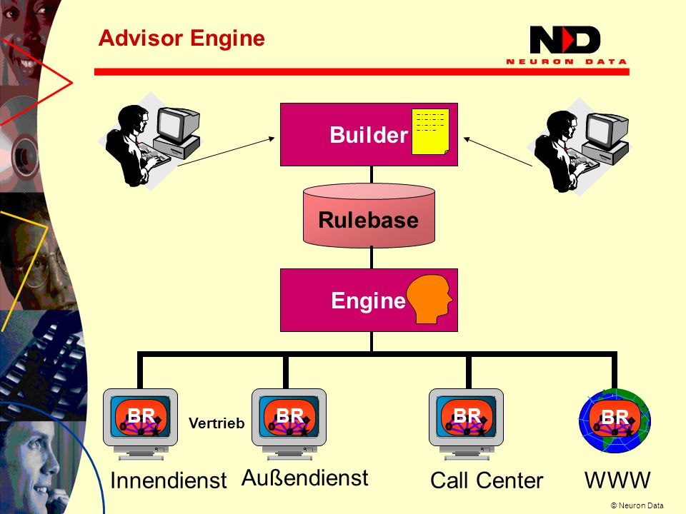 © Neuron Data Advisor Engine Builder Rulebase Engine BR...