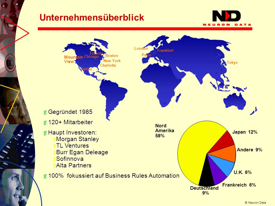 © Neuron Data Ersparnis bei SW-Entwicklung Kosten Zeit Traditionelle SW-Entwicklung Ersparnis: ~ 50 % Business Rules Automation