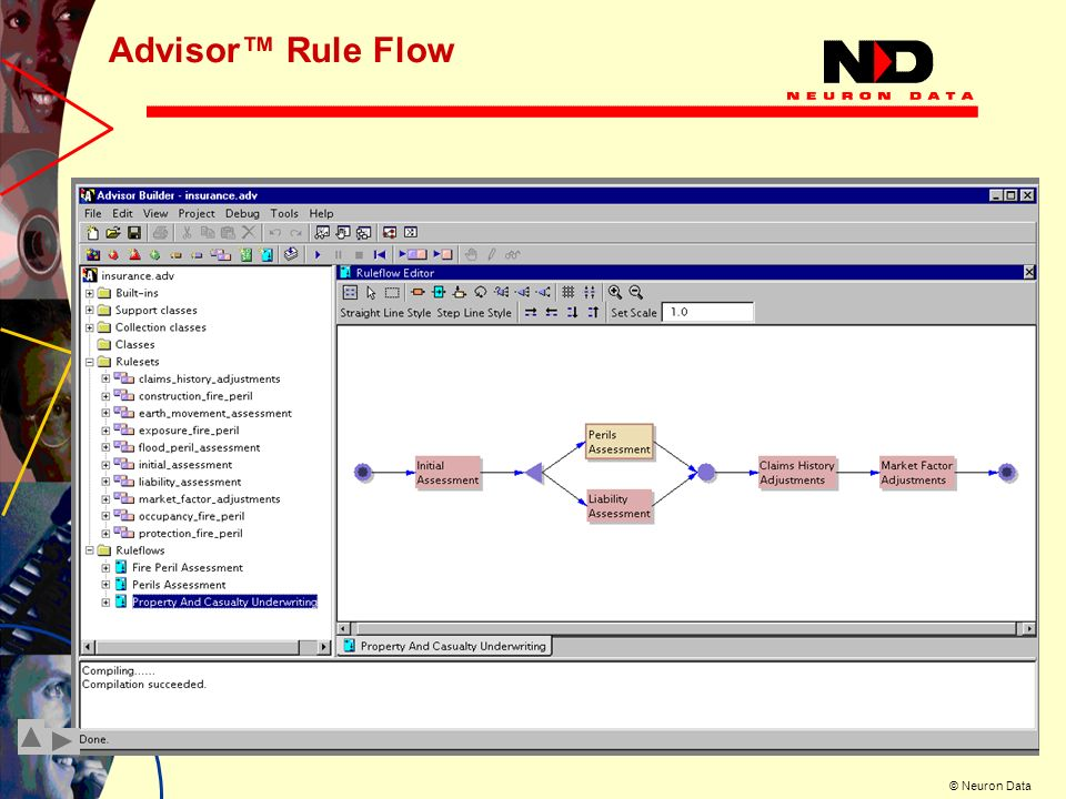 © Neuron Data Advisor Rule Flow
