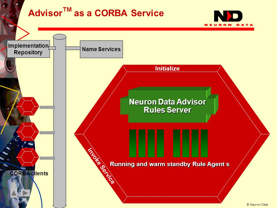 © Neuron Data Advisor TM as a CORBA Service Name Services Implementation Repository Initialize Invoke Service Neuron Data Advisor Rules Server Running and warm standby Rule Agent s CORBA clients