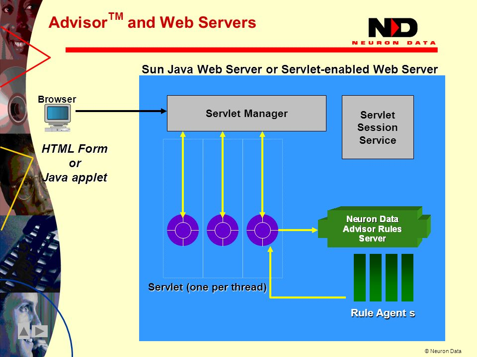 © Neuron Data Advisor TM and Web Servers Servlet Manager HTML Form or Java applet Servlet Session Service Servlet (one per thread) Browser Sun Java Web Server or Servlet-enabled Web Server Rule Agent s