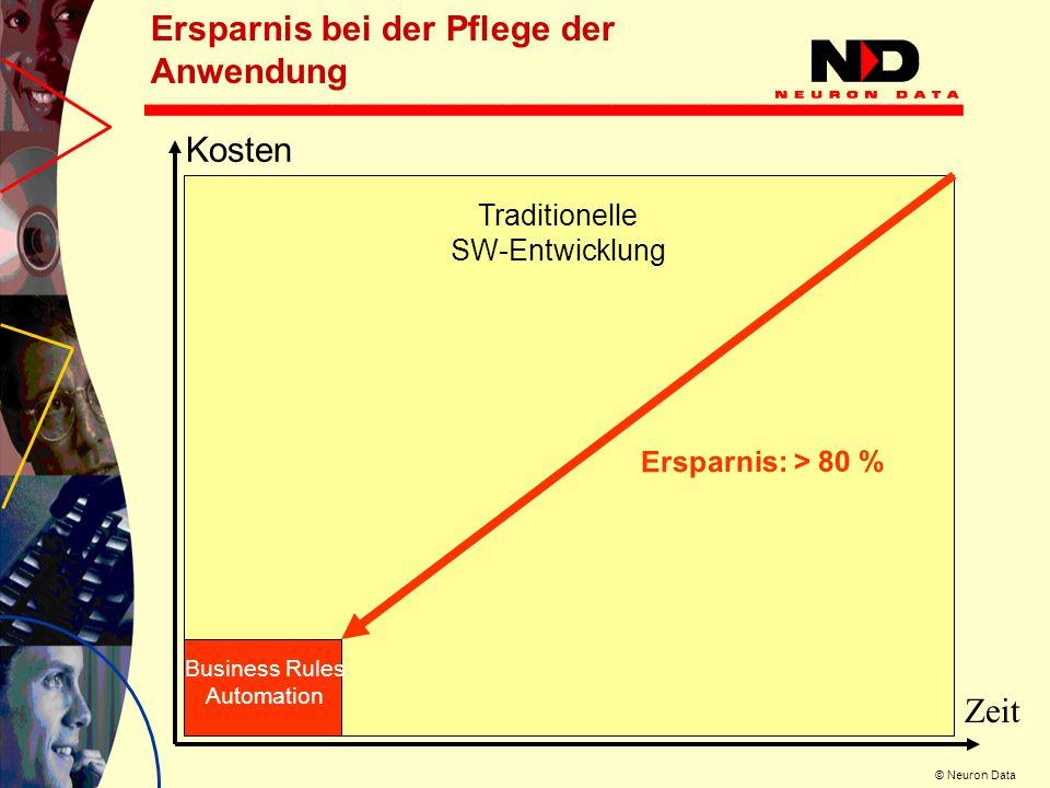 © Neuron Data Ersparnis bei der Pflege der Anwendung Kosten Zeit Traditionelle SW-Entwicklung Business Rules Automation Ersparnis: > 80 %
