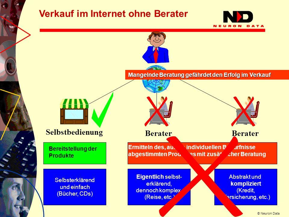 © Neuron Data Die individuellen Bedürfnisse des Kunden erfragt der Verkäufer im Gespräch.