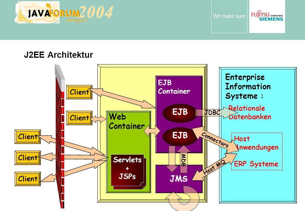Anton Vorsamer J2EE Architektur JMS EJB Container EJB Web Container Servlets + JSPs Enterprise Information Systeme : Host Anwendungen ERP Systeme Client Host MQ Connectors Relationale Datenbanken Connectors MDB JDBC