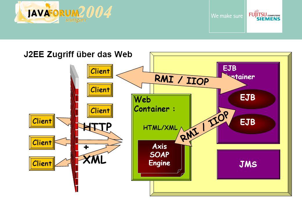 Anton Vorsamer HTTP + XML J2EE Zugriff über das Web JMS EJB Container EJB Client Web Container : HTML/XML Axis SOAP Engine RMI / IIOP Client