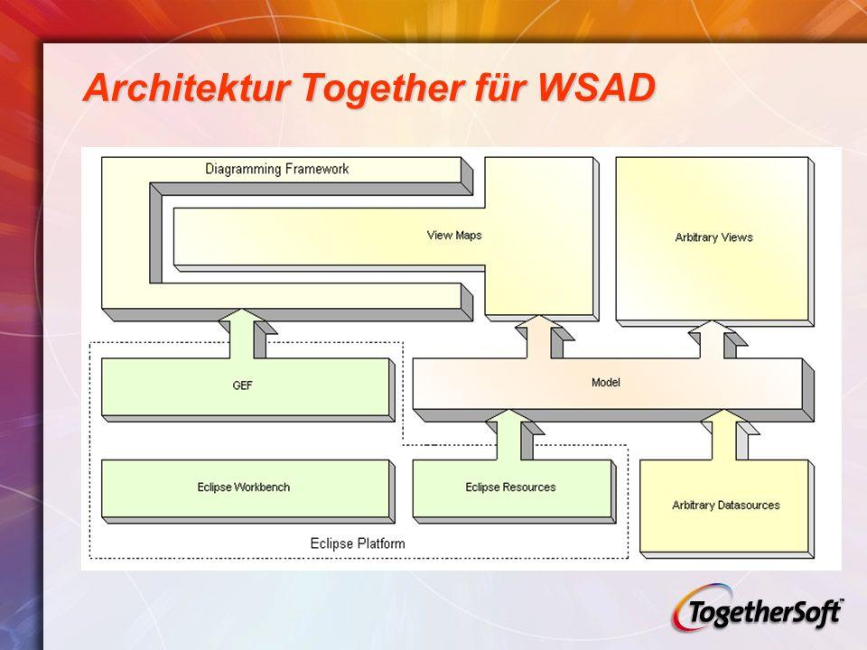 Architektur Together für WSAD