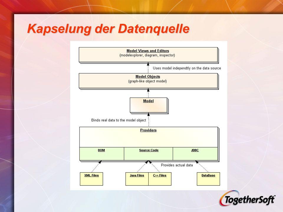Kapselung der Datenquelle