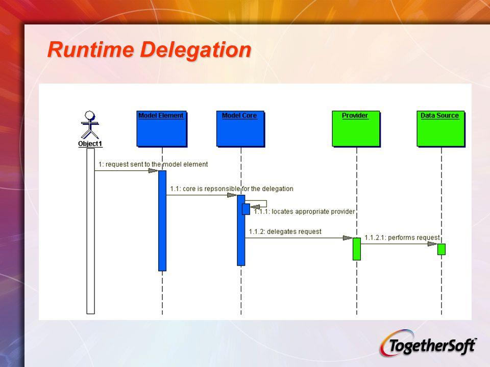 Runtime Delegation