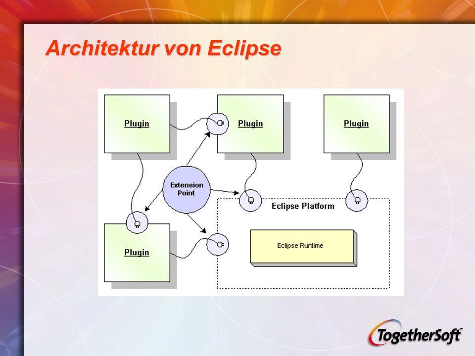 Architektur von Eclipse