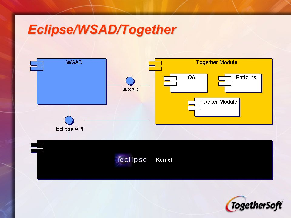 Eclipse/WSAD/Together