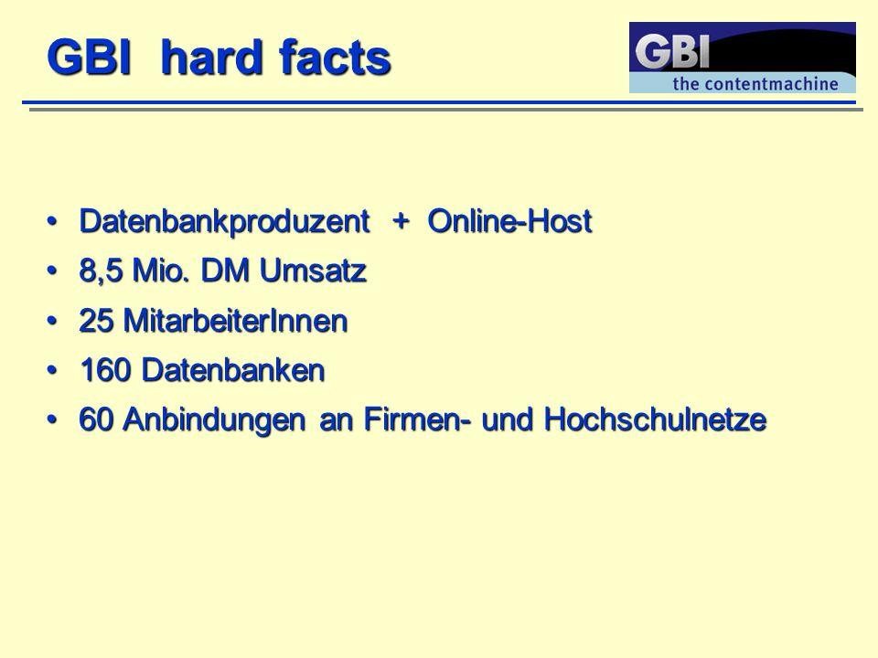 Datenbankproduzent + Online-HostDatenbankproduzent + Online-Host 8,5 Mio.