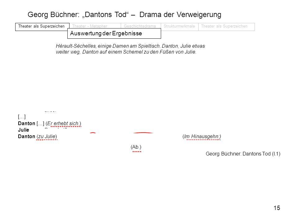 Theater als Superzeichen Theater - MetapherGeschichtsdramaStrukturmerkmaleTheater als Superzeichen Georg Büchner: Dantons Tod – Drama der Verweigerung