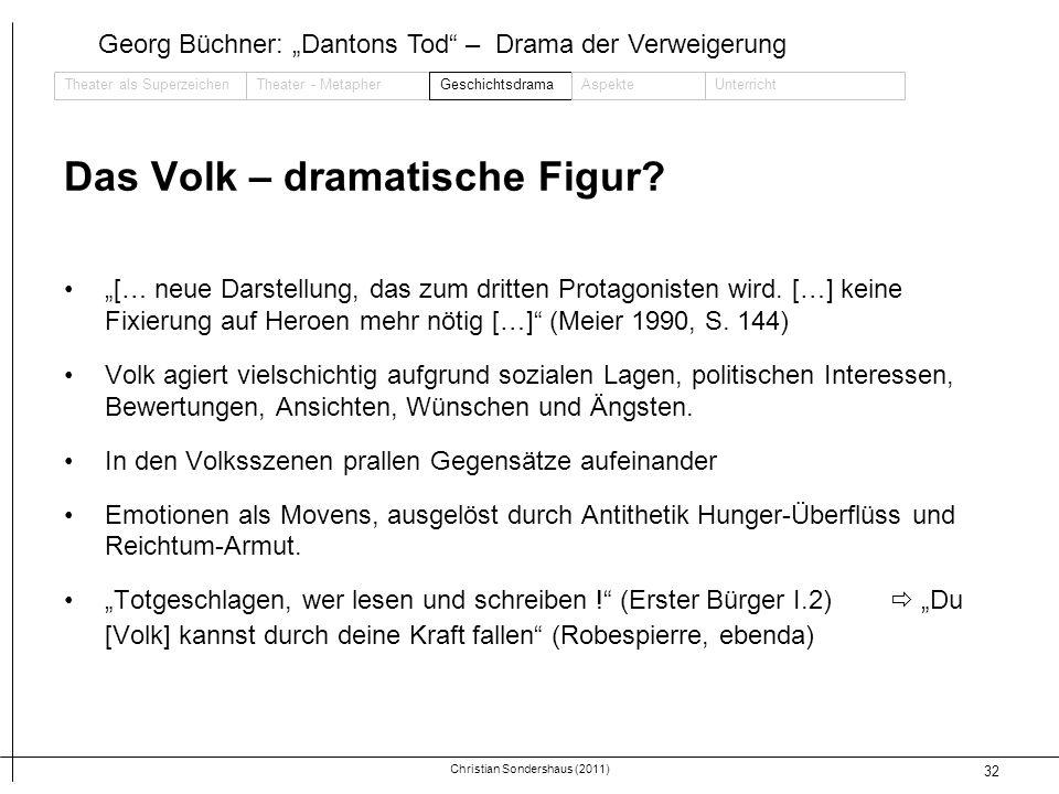 Theater als SuperzeichenTheater - MetapherGeschichtsdramaAspekteUnterricht Georg Büchner: Dantons Tod – Drama der Verweigerung Christian Sondershaus (